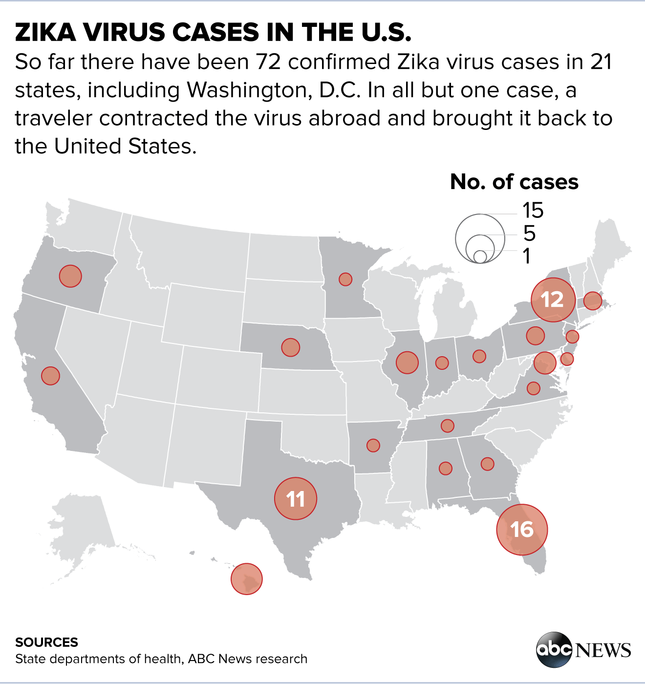 Viral News Update: Map Of The Day: Zika Virus