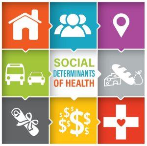 Social-Determinants